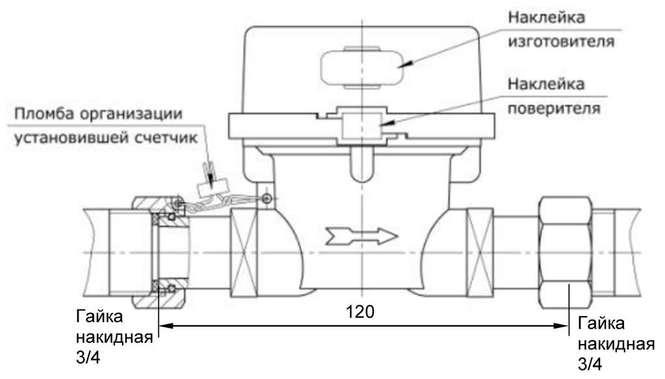Схема подключения СГМ-4